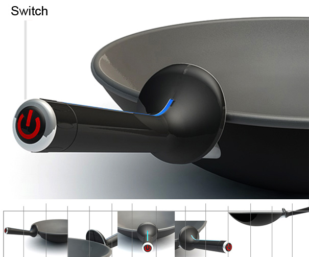 Amazing frying pan with activated carbon filter and fan to eliminates Smoke