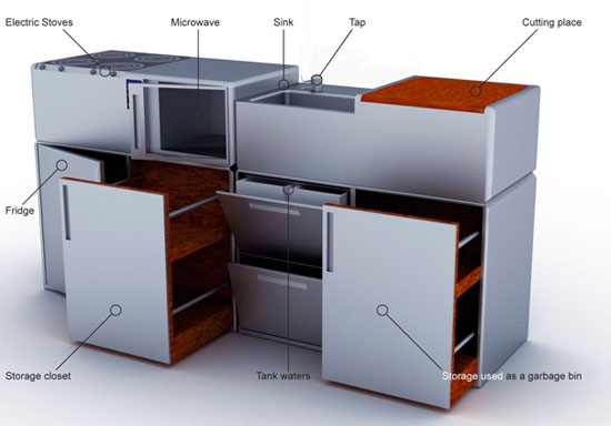 Compact Cubed Kitchen from aluminum and woods is Durable and easy to maintain