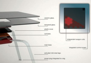 Cooking table design in smalls and simple design with great function