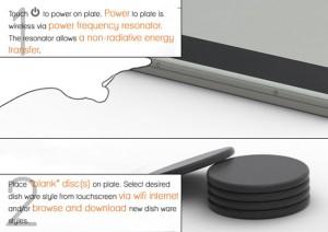 Electrolux Morphware plate transformers designed by Nick Smigielski