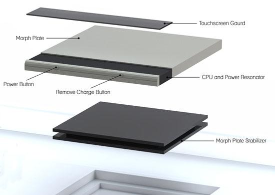 Electrolux Morphware plate transformer designed by Nick Smigielski