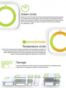 Food freshness storage with temperature and time scale