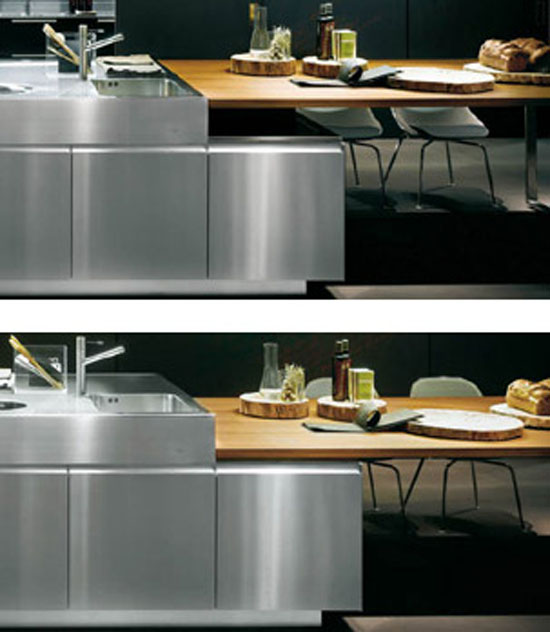Life enhancing technological innovation become standar Italia kitchens use Ecological Panel