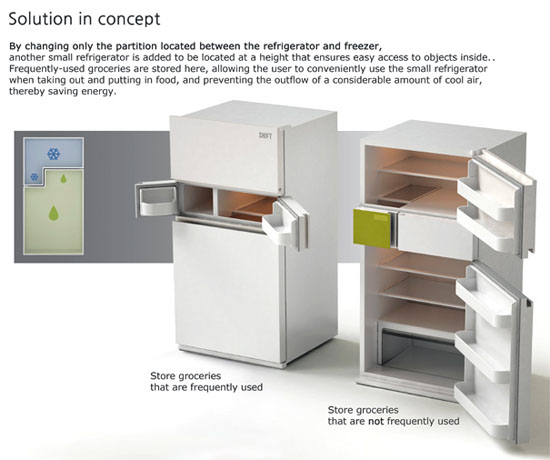 New refrigerator designs with save minimizing system