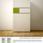 New refrigerators designs with save minimizing system