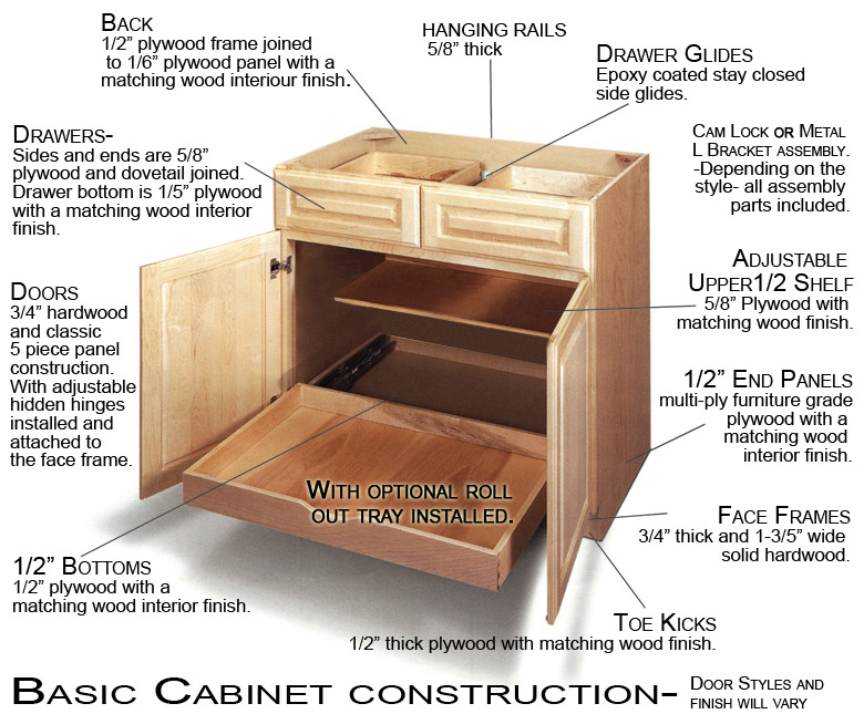 Ready To Assemble Cabinets construction