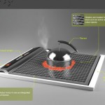 Rolling out with heat can prepares warm meal by Electrolux Invico