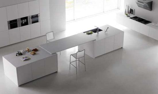 White kitchens design ideas is classic decor for kitchen interiors