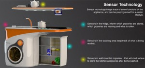 hi tech tools in the kitchens with touch screen pad by Rolando Hernandez Garcilazo