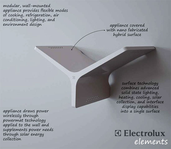 modular kitchens accessories for future technology Electrolux design lab 2010