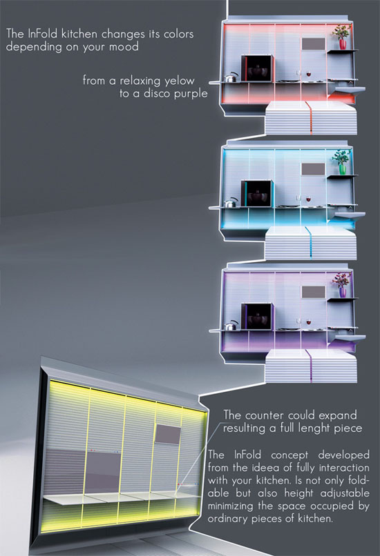 new concept of kitchen designs with LED display adjustable chairs by Ciprian Frunzeanu