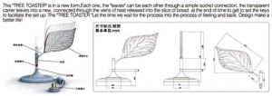 toaster reviews in tree shape with nano electric membrane technology