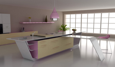 Future Kitchen in beautiful color with Glossy white cabinets countertops